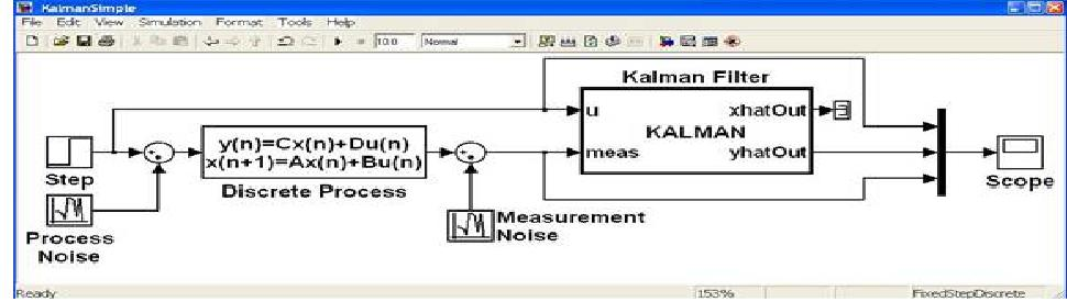 """ Simulink Projects"""
